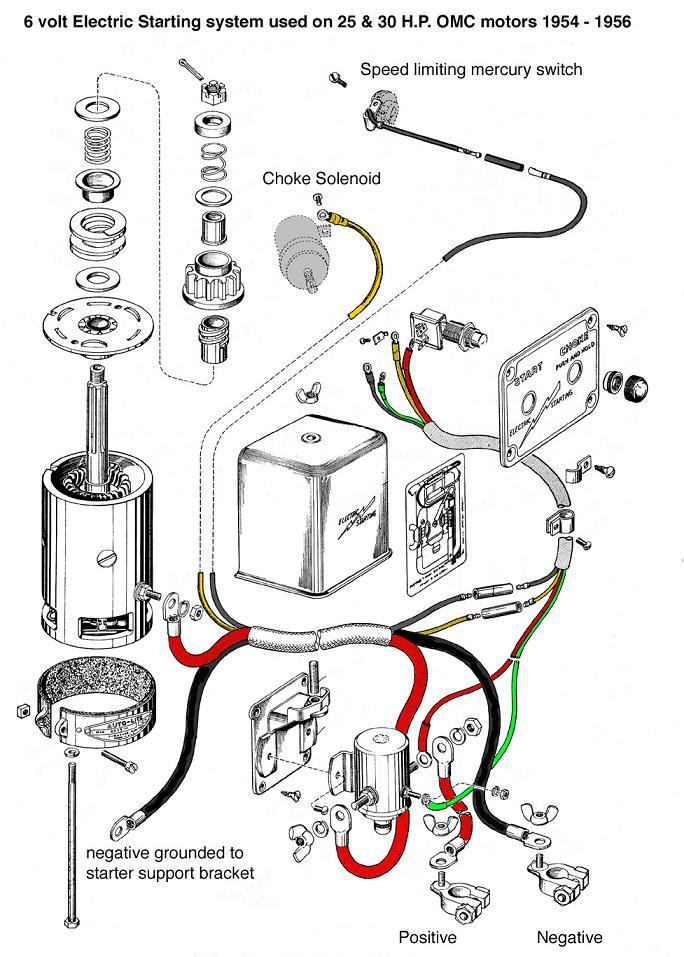 1955 Evinrude Big Twin Electric diagrams?   Antique Outboard Motor Club,IncAntique Outboard Motor Club