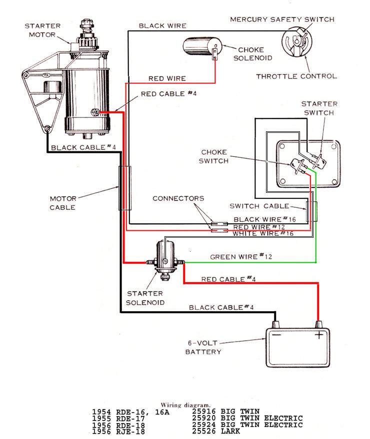 Evinrude Big Twin Wiring Diagram - duflot-conseil.fr layout-fight -  layout-fight.duflot-conseil.frdiagram database - Duflot Conseil
