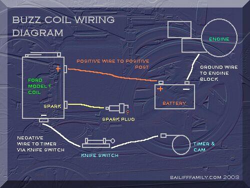 Buzz Coil Wiring Diagram from www.aomci.org